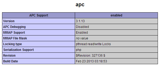 centos-php-apc-installation