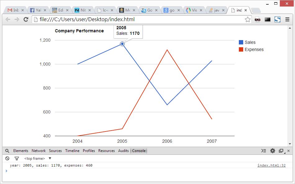 google-visualization-api-implement-event-handler